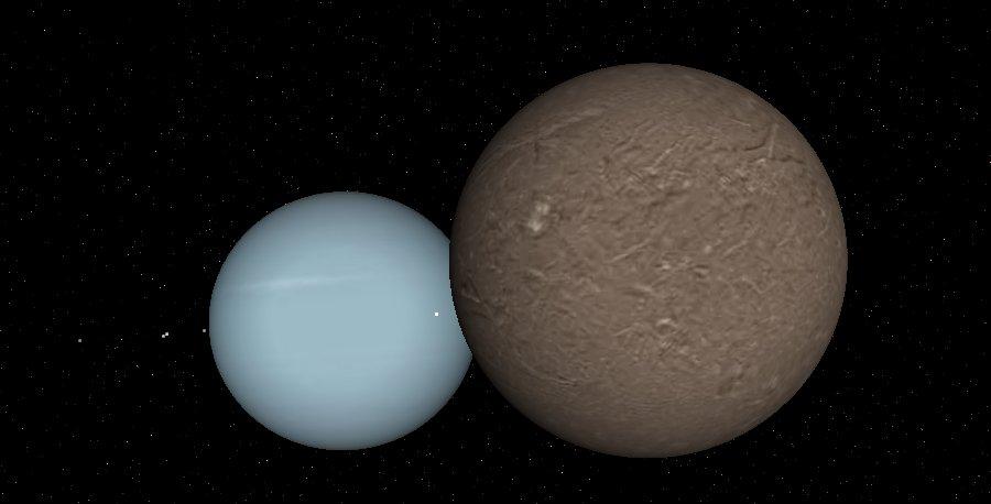 Ariel e Urano